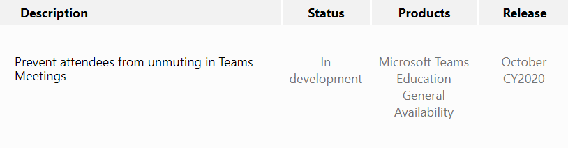 Description  Prevent attendees from unmuting in Teams  Meetings  Status  In  development  Products  Microsoft Teams  Education  General  Availability  Release  October  CY2020